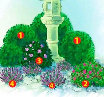 Сад Рододендронов